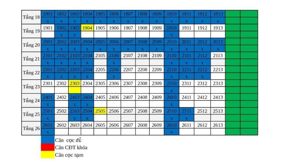 Cập nhật bảng hàng chung cư Xuân Mai Complex, Dương Nội, Hà Đông